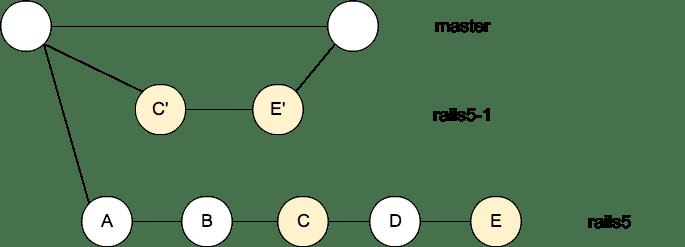 rails5-1_merged.png