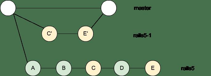 rails5-2_mark.png