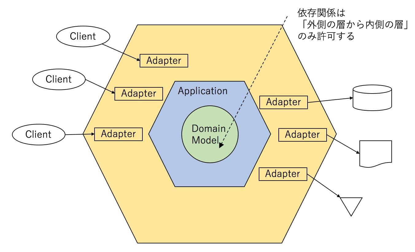 Hexagonal.png
