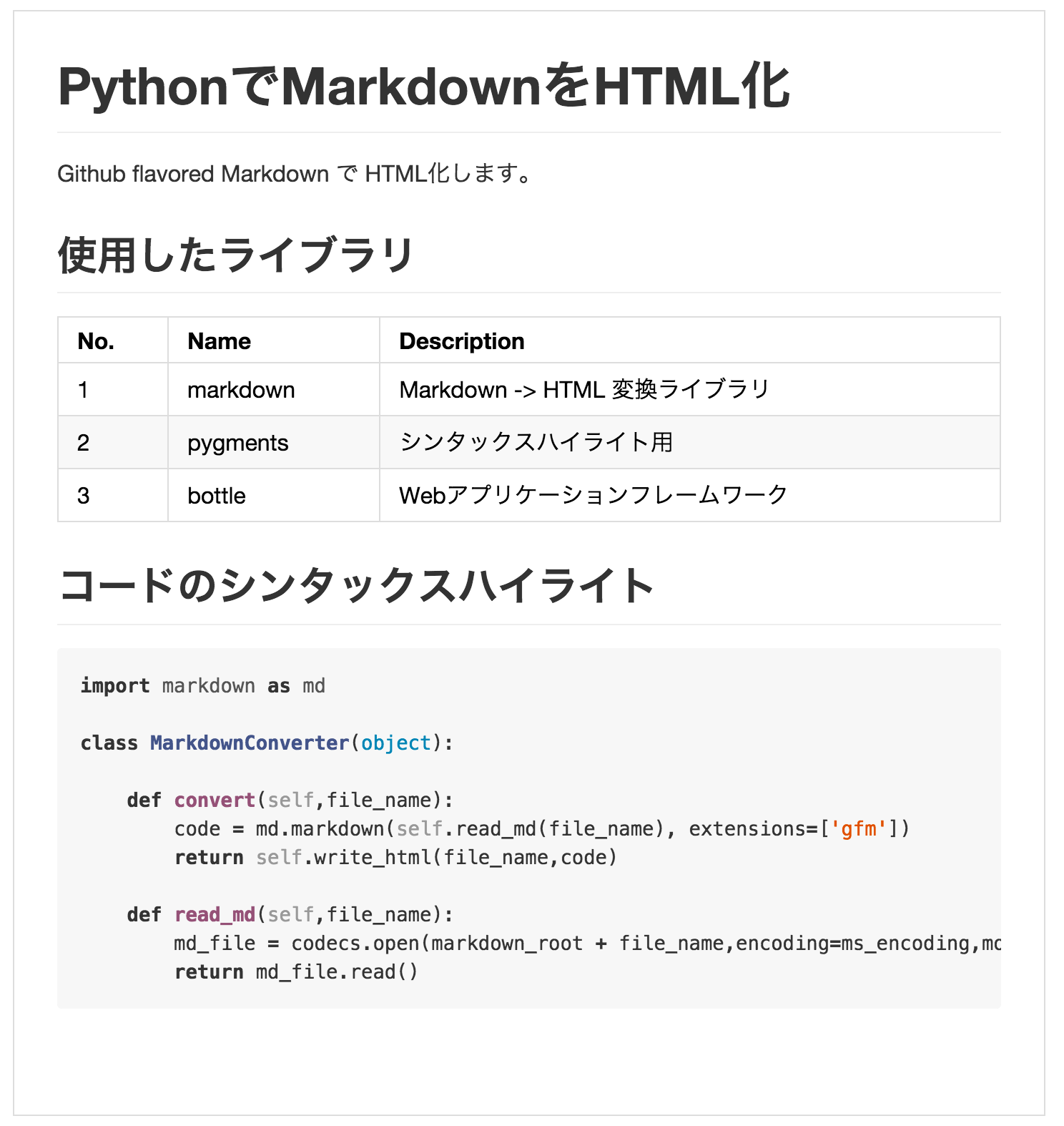 http:localhost/8009/sample.md
