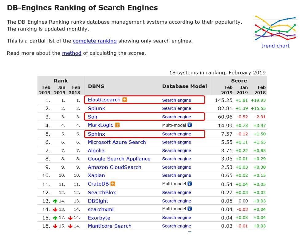 OSS_SearchEngineRanking.jpg