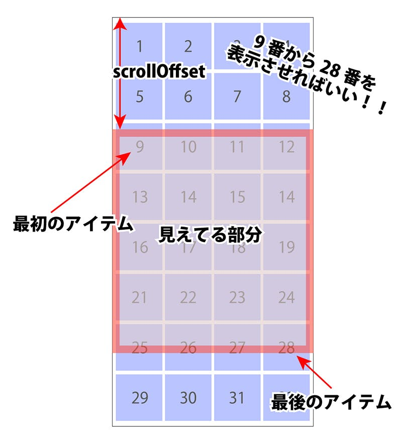 gridview.jpg