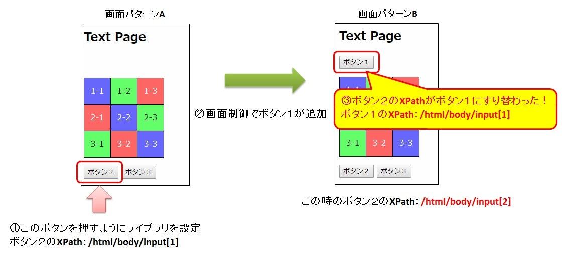 XPathすり替わり.jpg