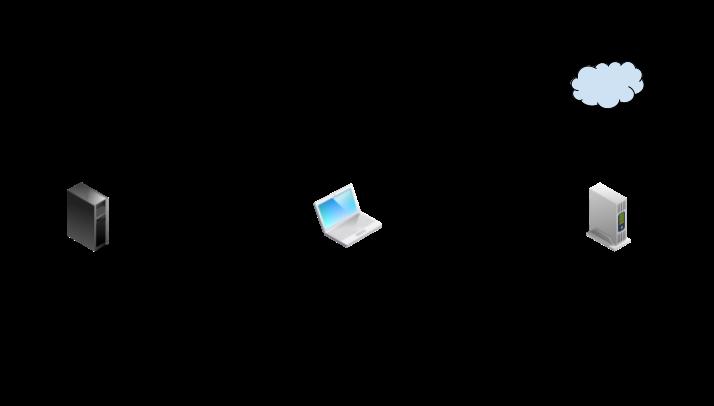 WindowsPCとLinuxサーバーをブリッジ接続する方法 - Qiita