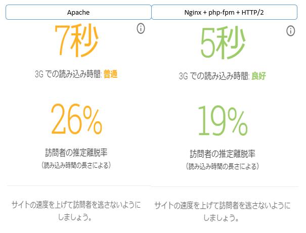 モバイルサイト比較.PNG
