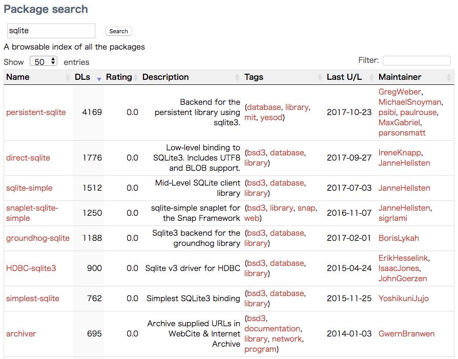 SQLite 関連ライブラリ