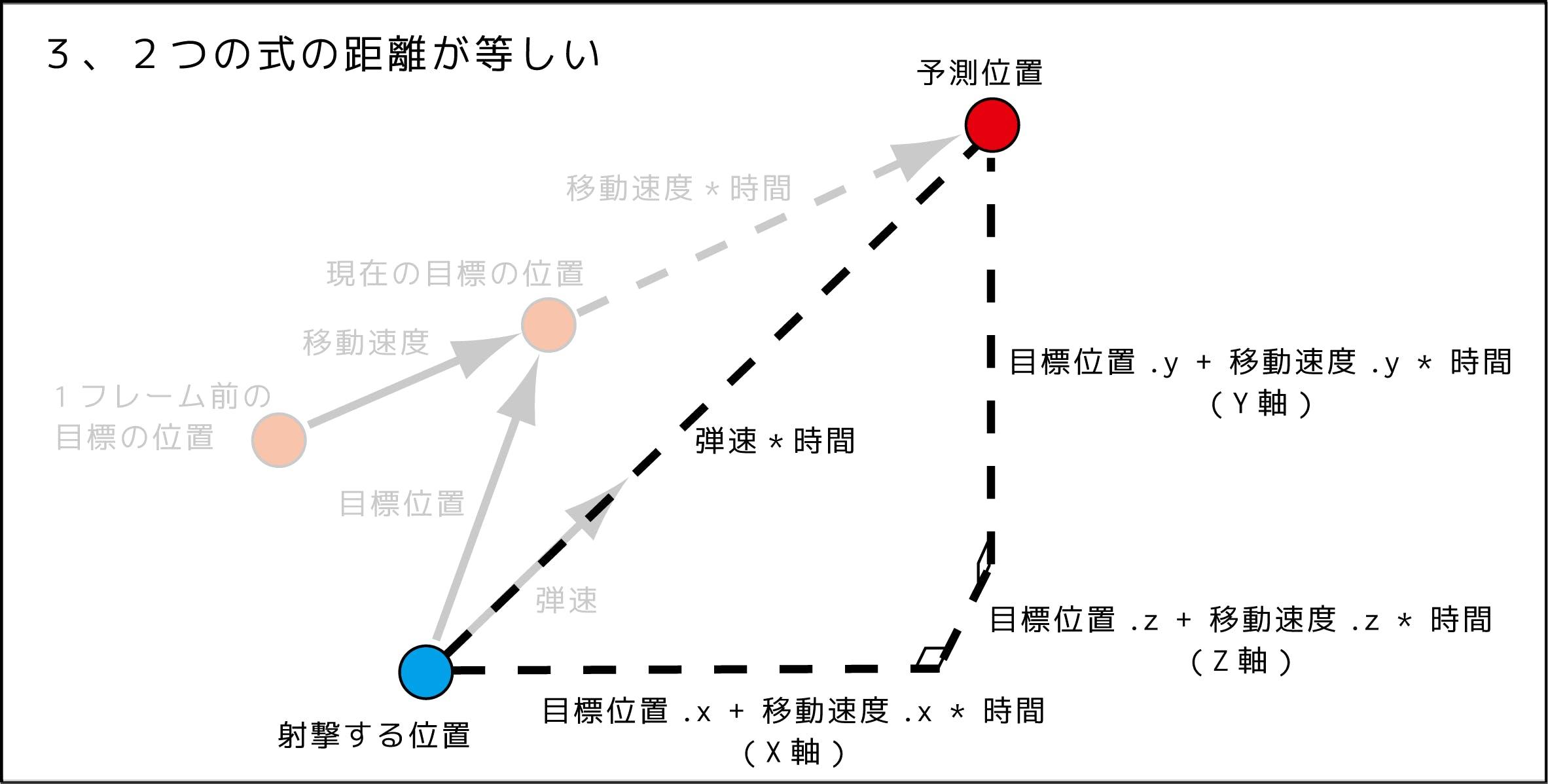 予測射撃図_181119_5.png