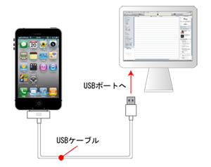 DVD iPhone.png