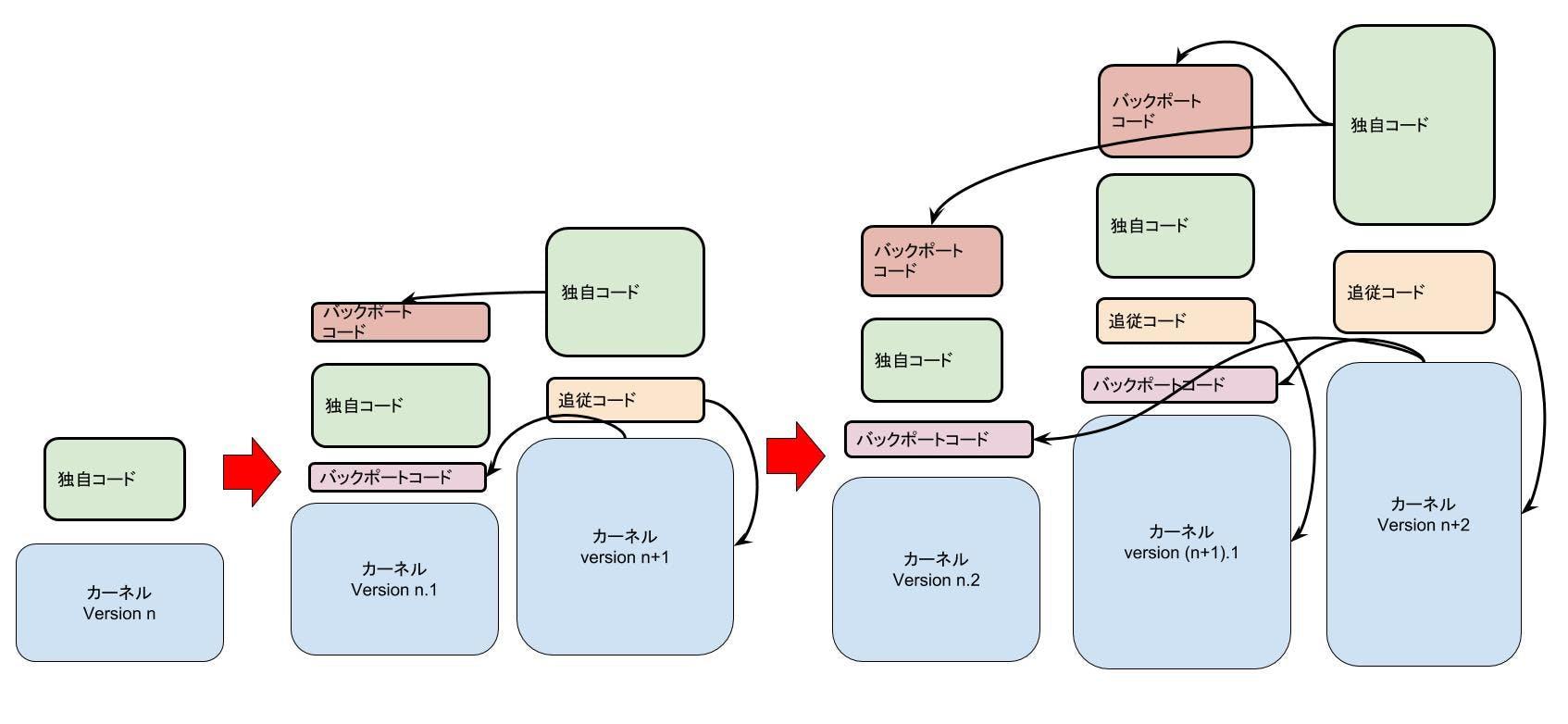 kernel_multi_stable.jpg