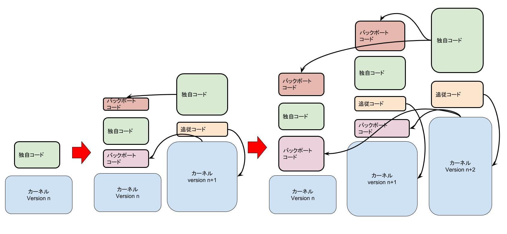 kernel_multi.jpg