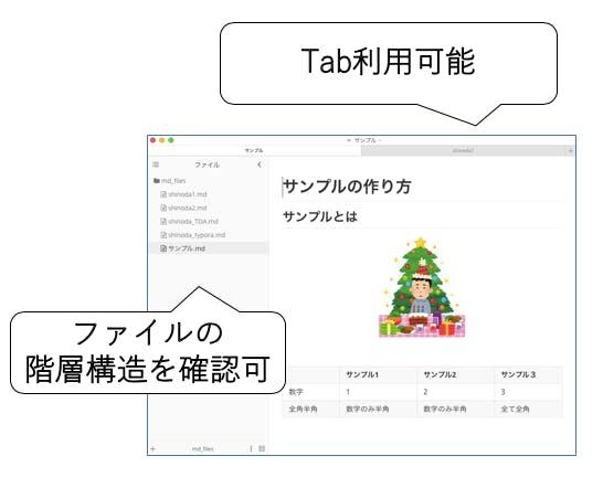 shinoda_typora_ui.png