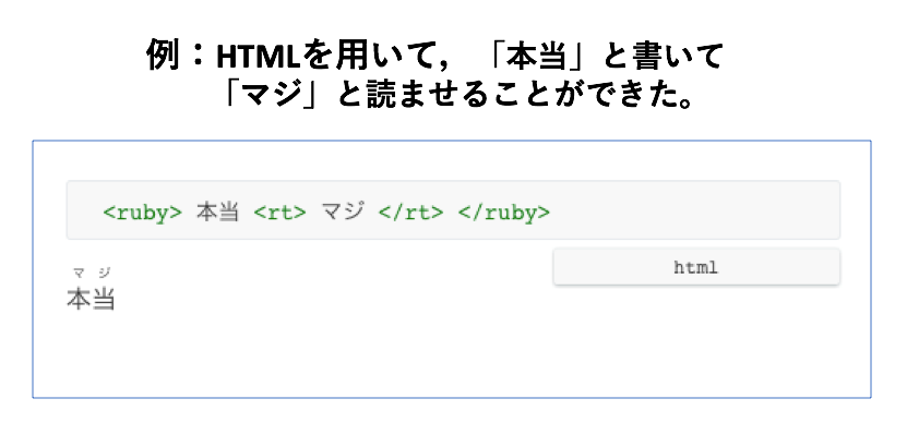 shinoda_typora_html.png