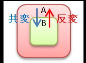 4_共変・反変.png