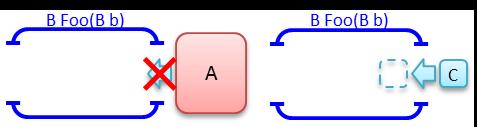 9_Foo引数.png