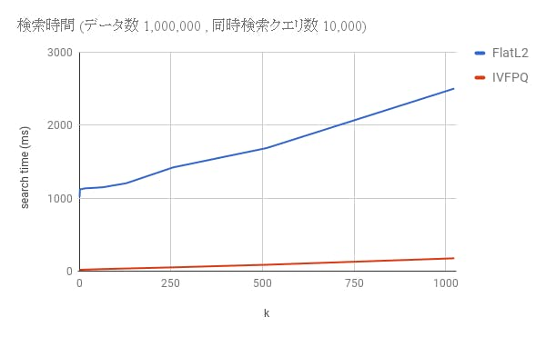 index_gpu_bench.png