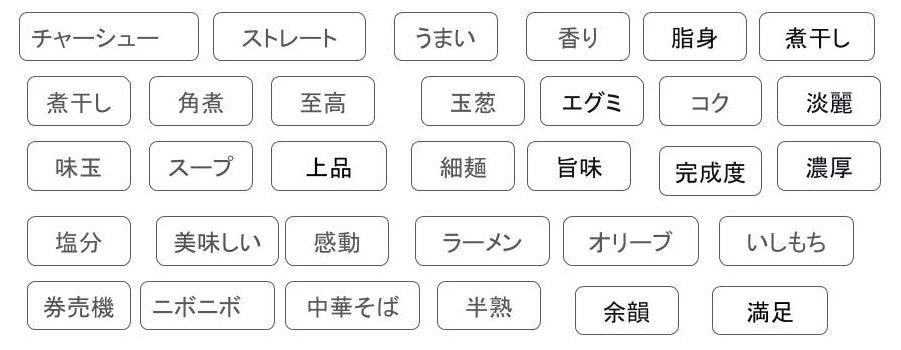 二郎&類似度イメージ (2).jpg
