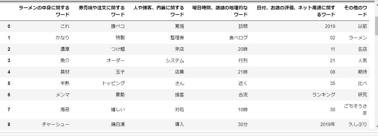 クラスリング_word.jpg