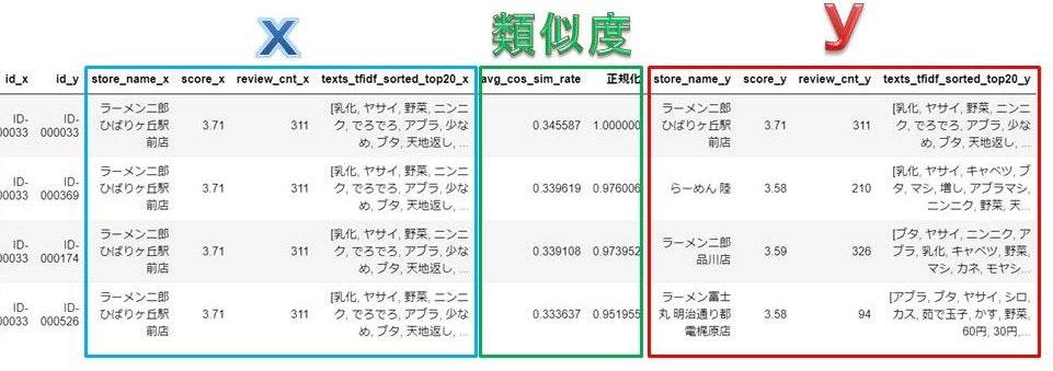 jiro_sim_y.jpg