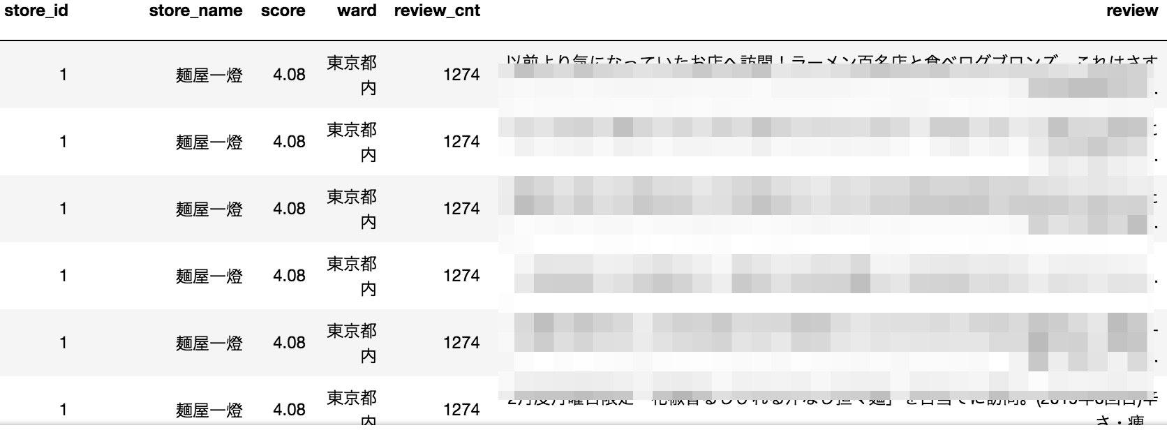 review_mosic.jpg