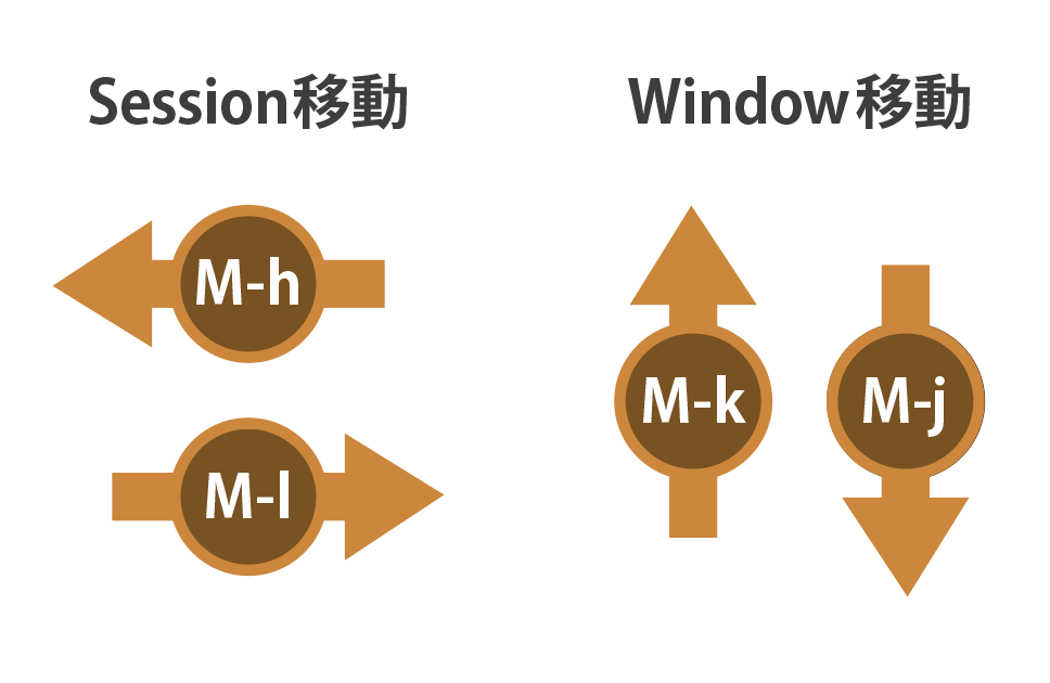 tmux-with-meta-key.png