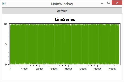 Oxyplot Line Plot