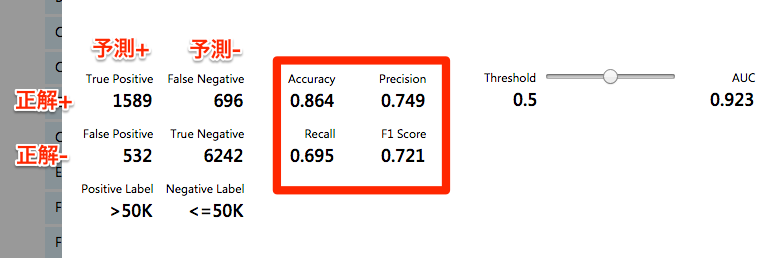 6-1.Evaluation_Results.png.png