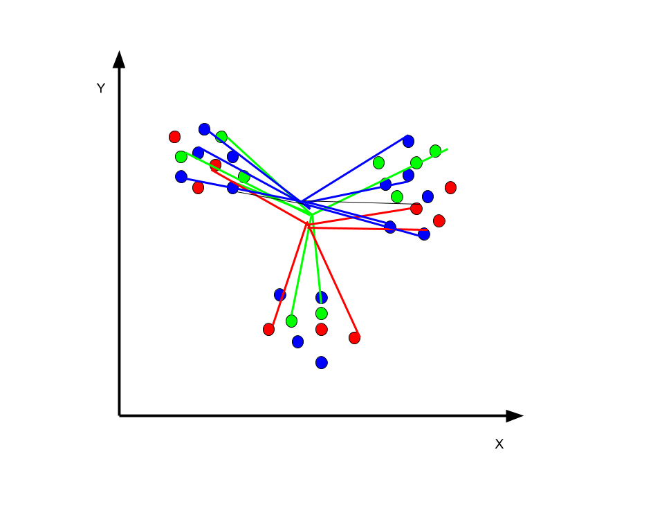 k-means (2).png