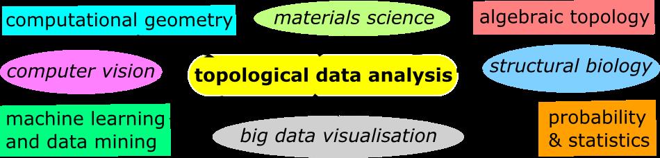 topdatanalysis.png