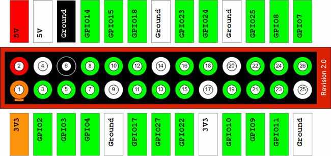 687474703a2f2f692e696d6775722e636f6d2f576b4e764f55792e706e67.png