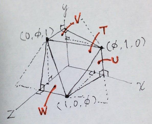 正二十面体の+X+Y+Z象限部分