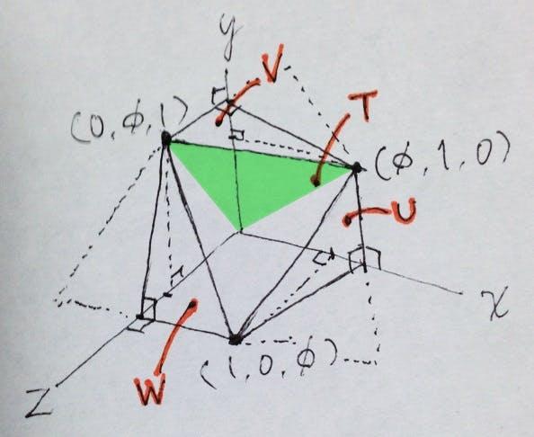 正二十面体の+X+Y+Z象限