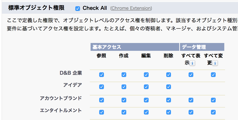 Salesforce DevTools All Check.png