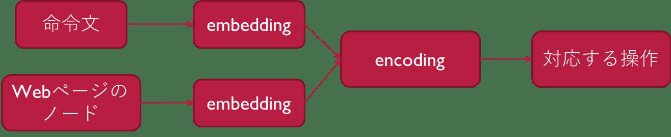 モデル概略.png