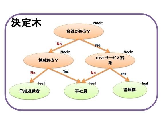 decisiontree.jpg