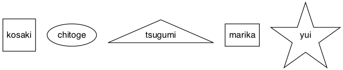 node_shape.png