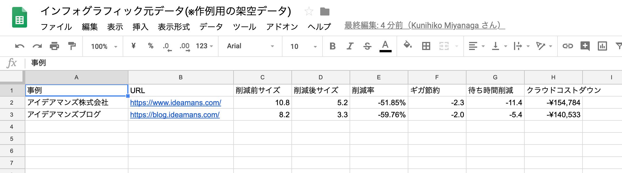 インフォグラフィック元データ_※作例用の架空データ__-_Google_スプレッドシート.png