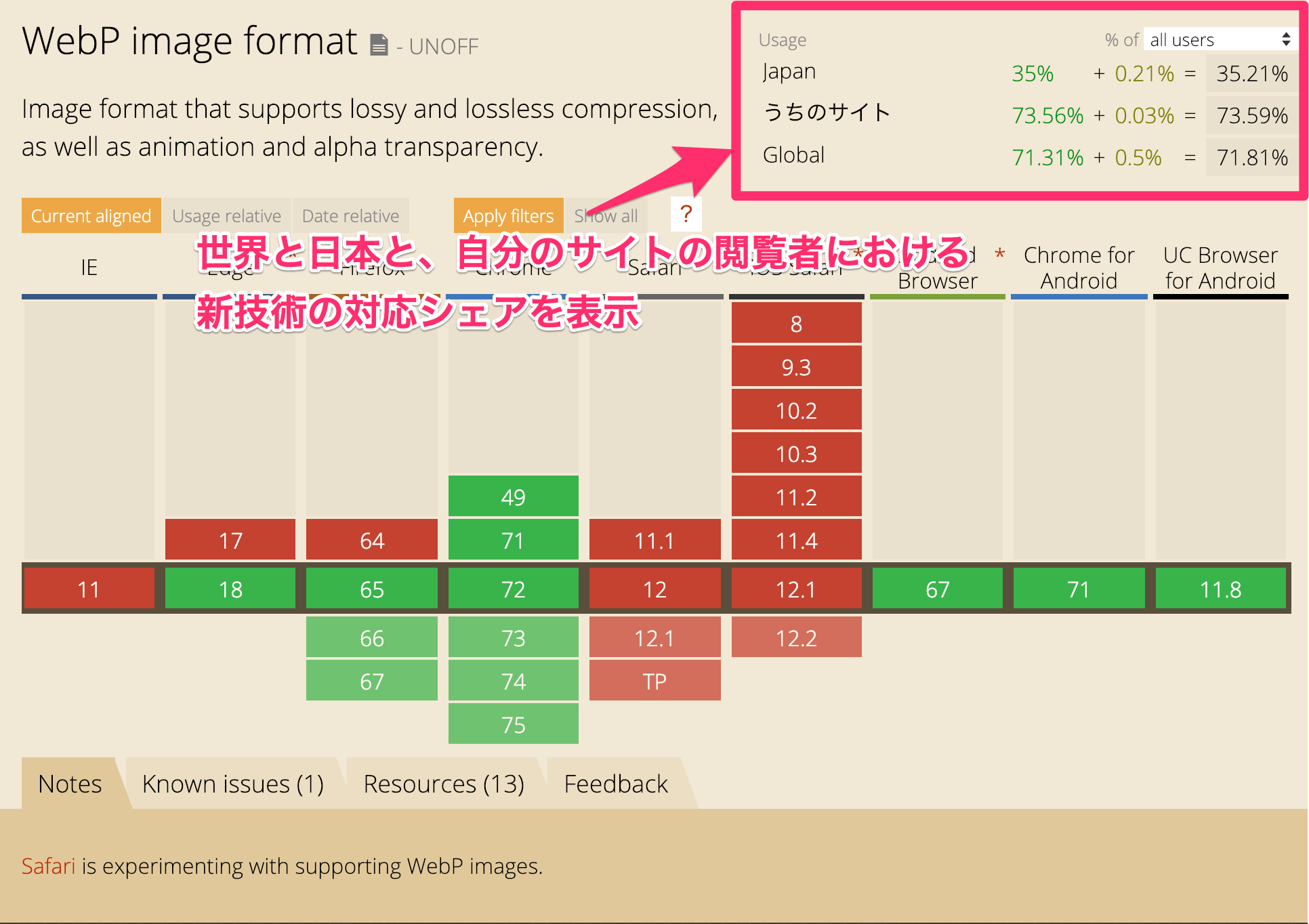 Can_I_use____Support_tables_for_HTML5__CSS3__etc.png