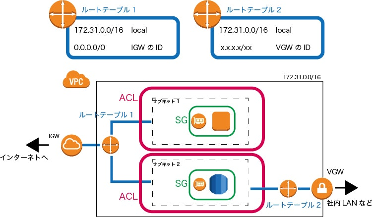 VPC構成_03.jpg