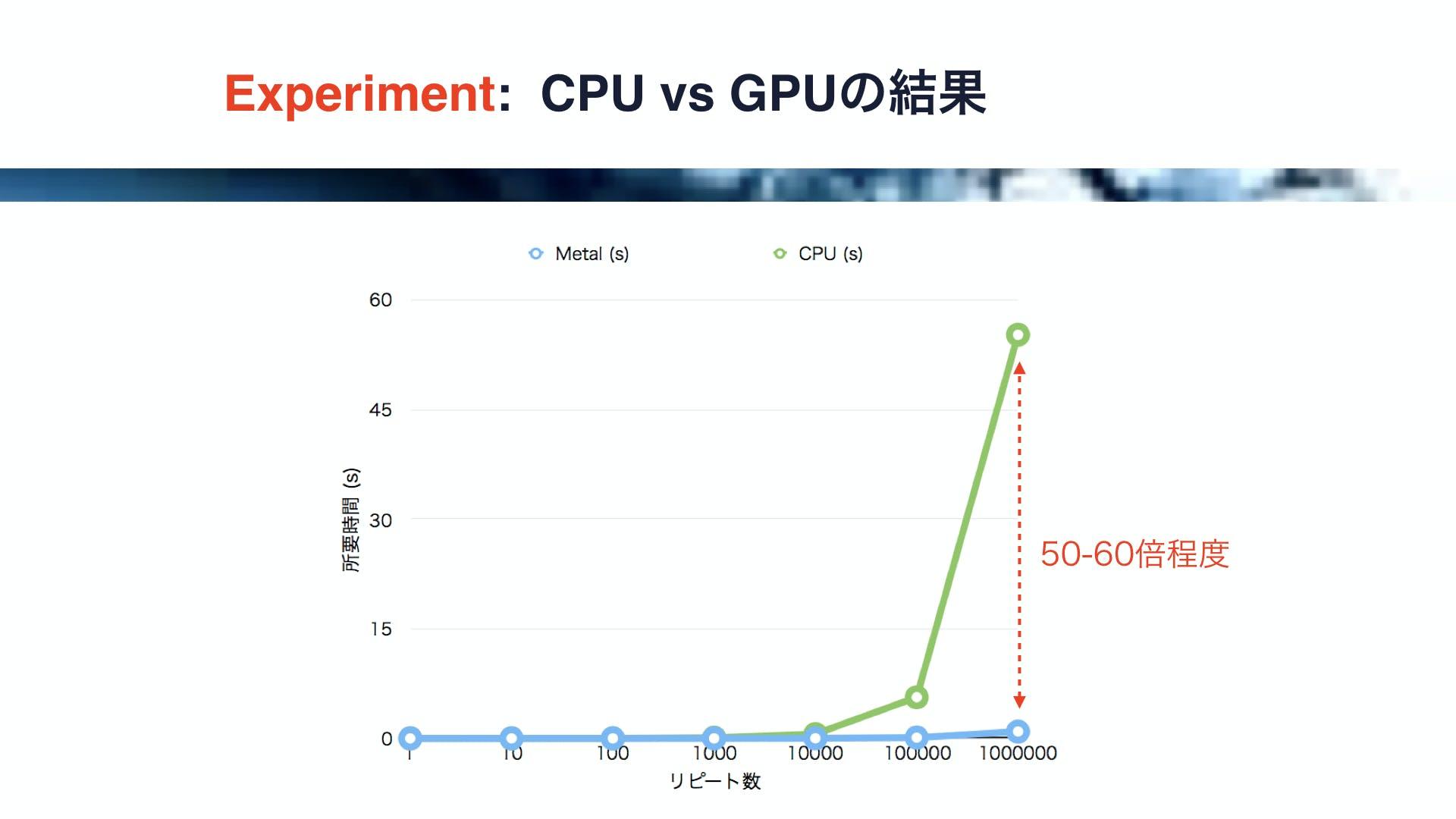 iOSDC2017.034.jpeg