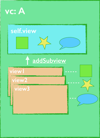 viewController0.png