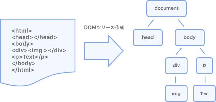 dom_tree.jpg