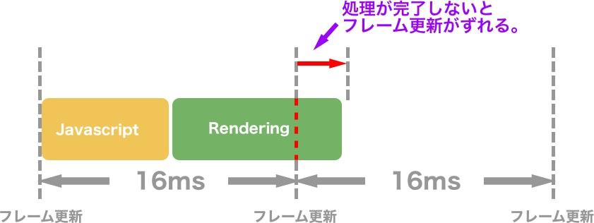 frame_rate.jpg