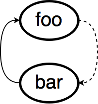 delegate_example-2.png