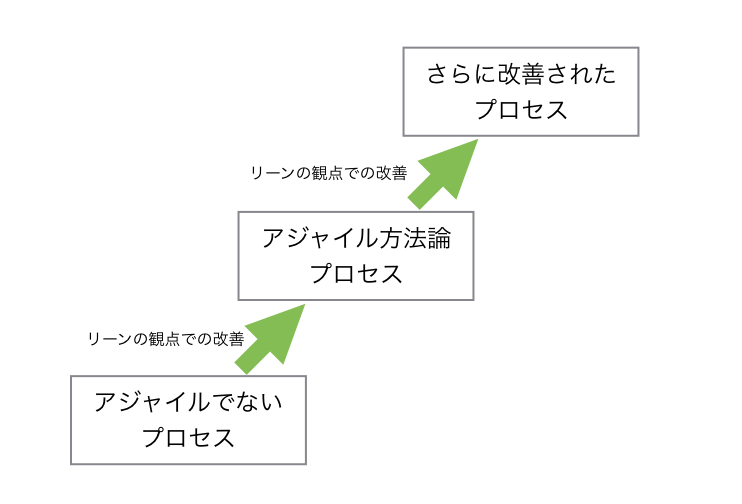 Agile_process.png