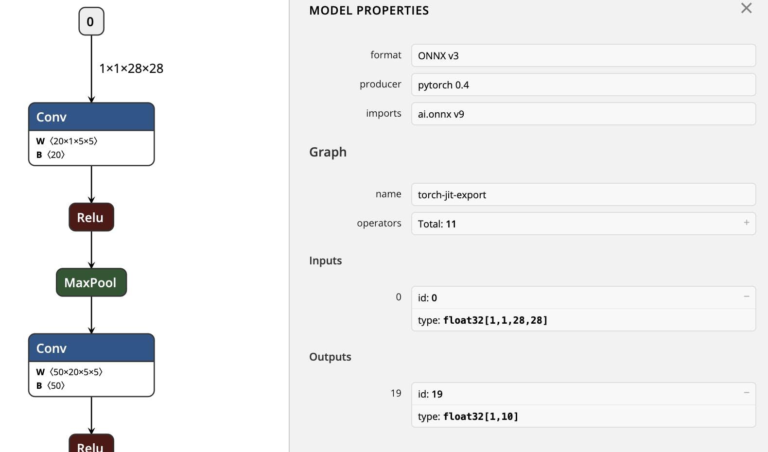 ONNX jsを使ってWebブラウザでディープラーニング - Qiita