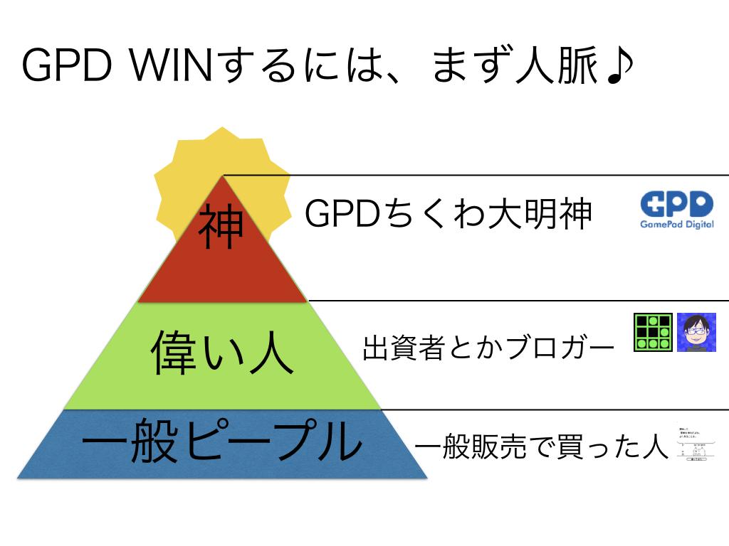 GPDWIN20161217.001.png