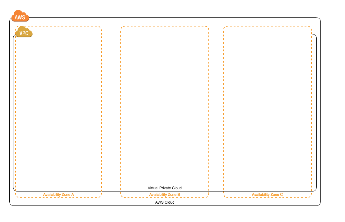 AWS Design Simple AZ:Untitled - Cacoo 2017-05-17 11-07-07.png