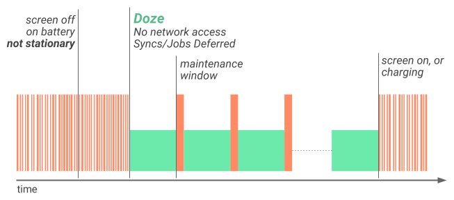 doze-diagram-1.png