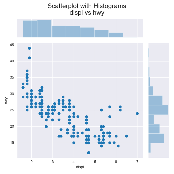 scatter-with-histogram.png