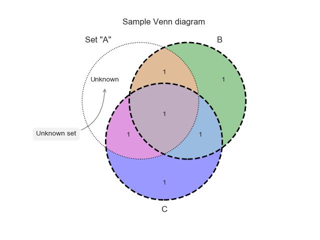 venn-evapolated.png
